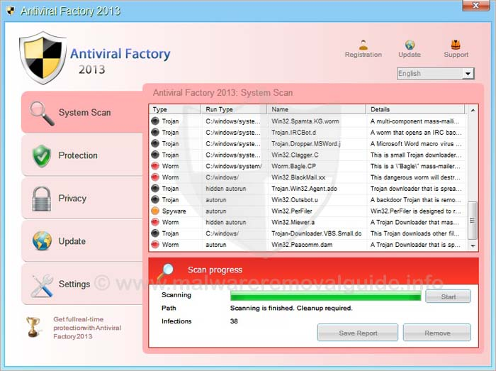 Antiviral Factory 2013 Removal Guide