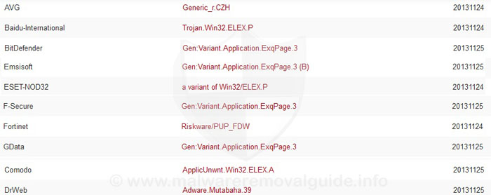 Gen:Variant.Application.ExqPage.3 Removal Guide
